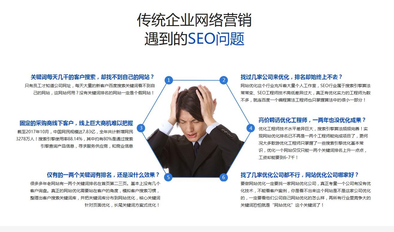 贵阳seo优化怎么做_贵州seo优化哪个好