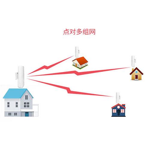 社区无线监控系统