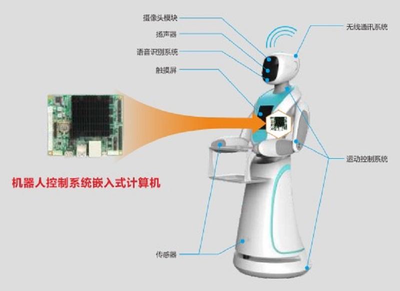 华北工控:打造行业领先的计算机硬件,助力中国工业机器人产业加快复苏