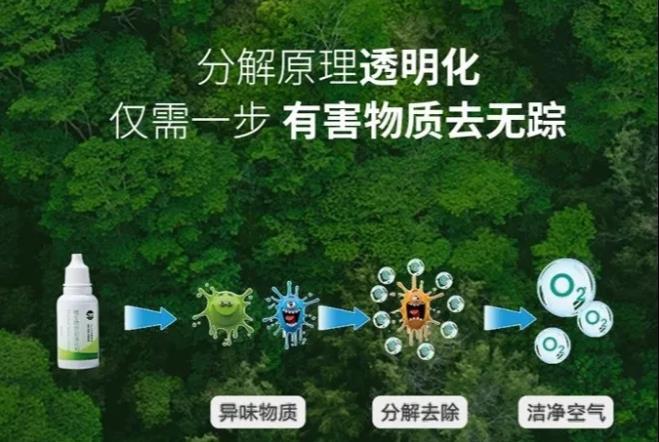 微生物空气净化液——全新空气净化生态系统概念