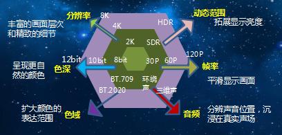 围绕5G+超高清视频技术,华北工控着力打造领先的计算机产品