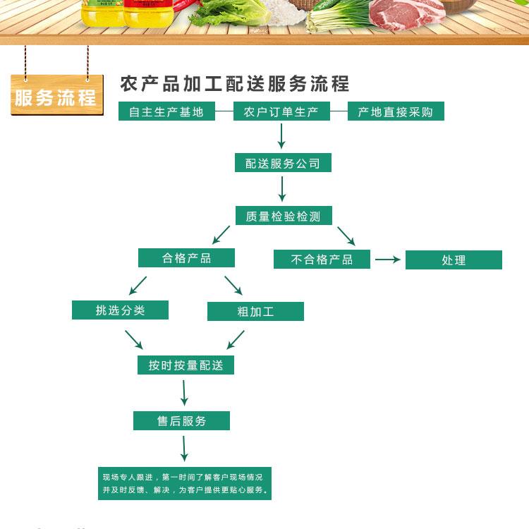 五花肉(图4)